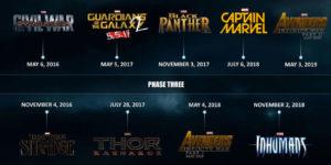 calendario-marvel-fase-3-rumores-4-5-la-nueva-galaxia